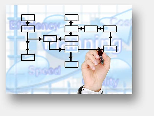 Complete planningssoftware en rapportage software voor beveiligingsbedrijven - Secusoft, dé software voor beveiligers