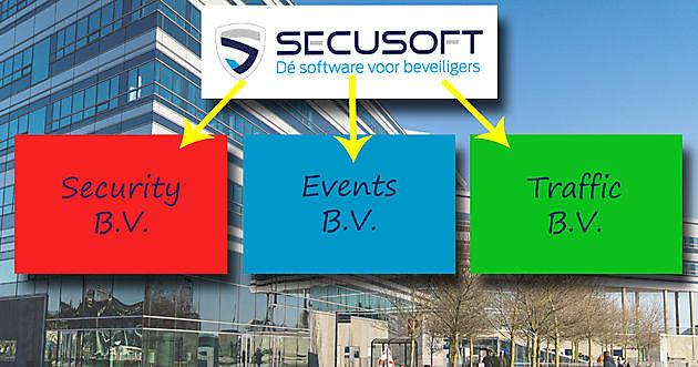 Nieuwe functie 'Mijn bedrijven' is online! - Secusoft, dé software voor beveiligers